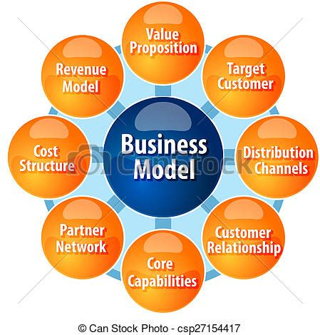Aggregator Business Model What Is It And How Does It