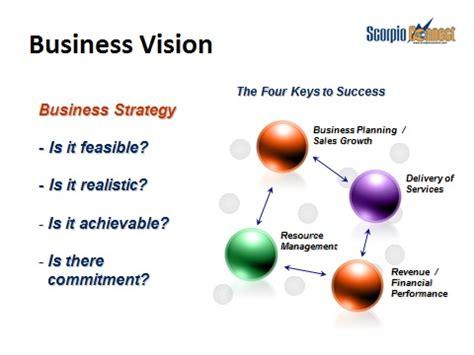 Revenue Streams in Business Model Canvas